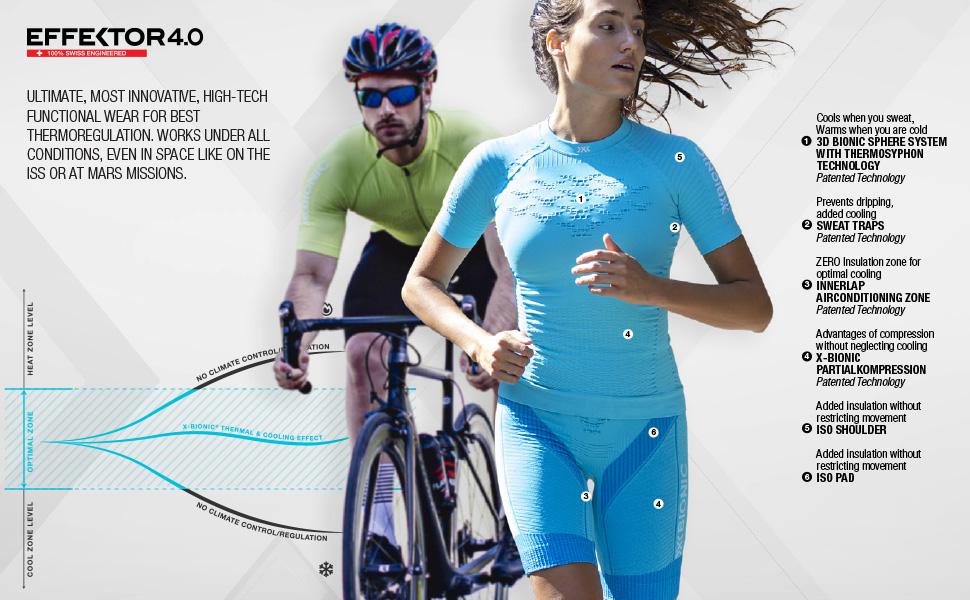 X-Bionic Womens Effektor 4.0 Run Shorts
