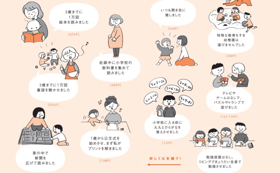 佐藤ママの幼児教育はこんな感じです!