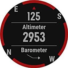 alitmeter