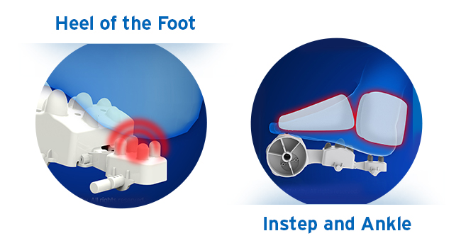 massage nodes for heel, instep and ankle of the foot