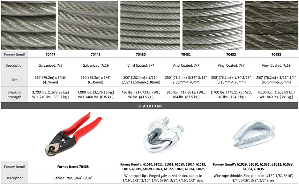 Forney wire rope aircraft cable