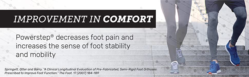 Powerstep Orthotic Insoles with Arch Support Inserts Clinically Proven to Relief Foot and Ankle Pain
