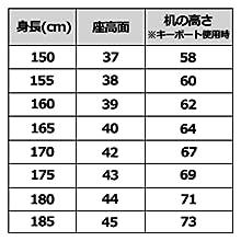 ③身長によって最適な座面高は違う