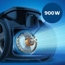 Motor van 900 W met hoog rendement