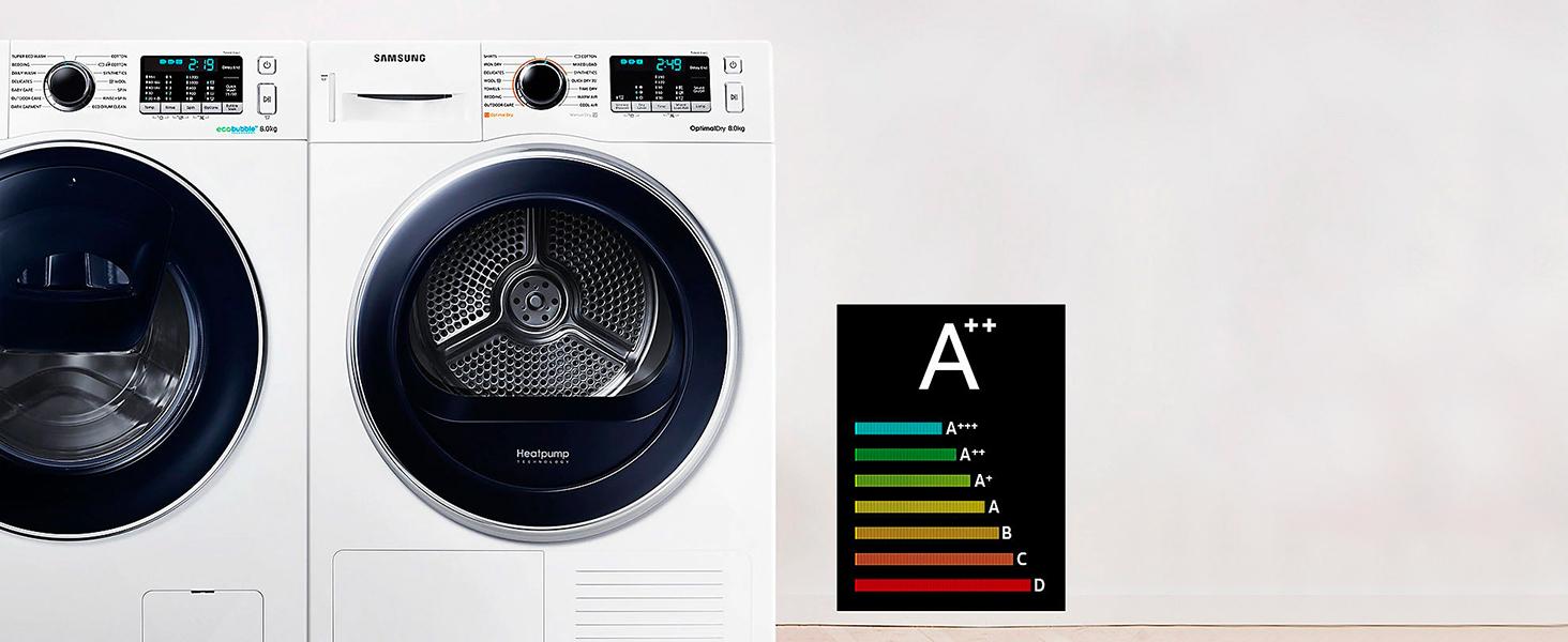 Eficiencia energética A++
