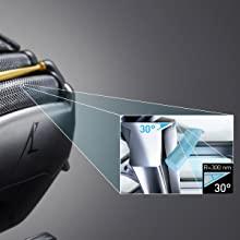 30˚ Nano Polished Inner Blades