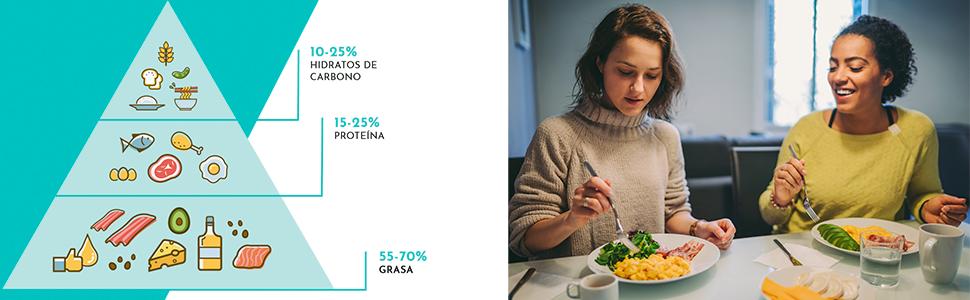 siketo _ dieta _ hipocalorica
