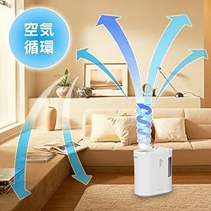 空気循環で床濡れしにくい