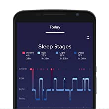 Sleep Better with Personalised Insights