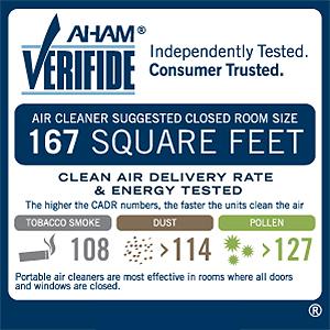 germguardian air purifier, germ guardian air purifier, air purifier, air purifiers