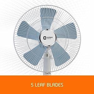 5 Leaf Blades