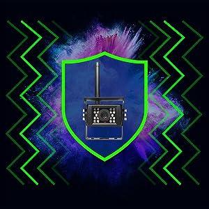 Amazon Com Rear View Safety Rvs 155w Wireless Backup
