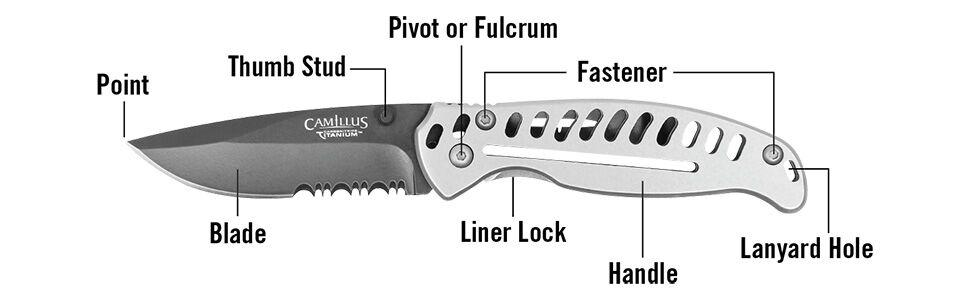 Camillus Beast Folding Knife