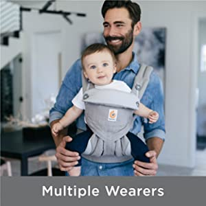 multiple wearers