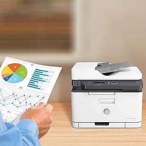 Impresora multifunción HP Color Laser 179fnw