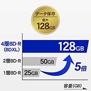 EX-BD03K