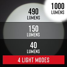 XPH30R_300x300_APlus-Light_Mode-H_M_L.png