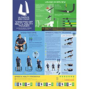 agility training guide book