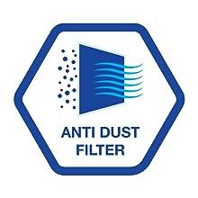Anti-Dust Filters