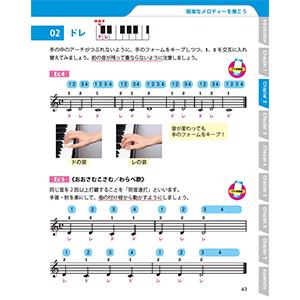少し仕組みが分かったら、早速メロディーを演奏します