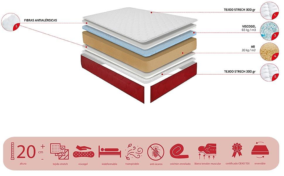 Duérmete Online - Pack Cama Completa Total con Colchón Lite + Somier Reforzado + Sábana Protectora Ajustable Tencel + Relleno Nórdico + Almohada ...