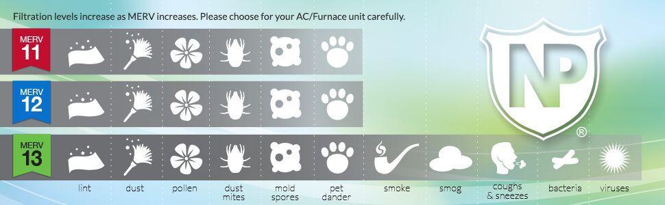 Nordic Pure 19x23x1ExactCustomM14+C-6 MERV 14 Carbon AC Furnace Filters 6 Piece