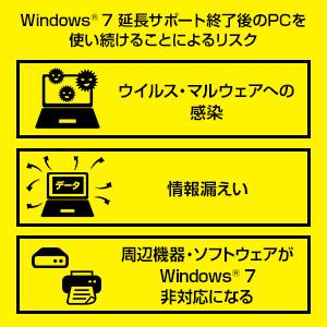 Windows7延長サポート終了後のリスク