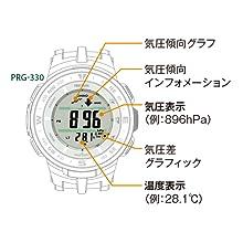 PRG-330 PRG330
