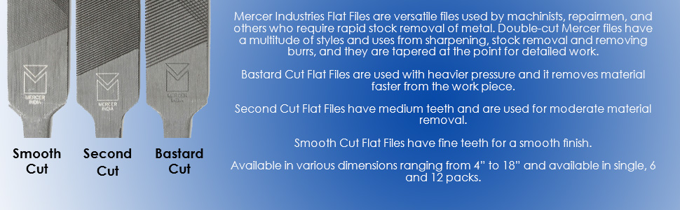 12-Each Mercer Bfhpsc Plastic File Handle For 6-8 Files