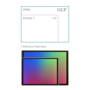 1/2.3'' Sensor, Record More Details