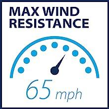 Max wind resistance: 65 miles per hour