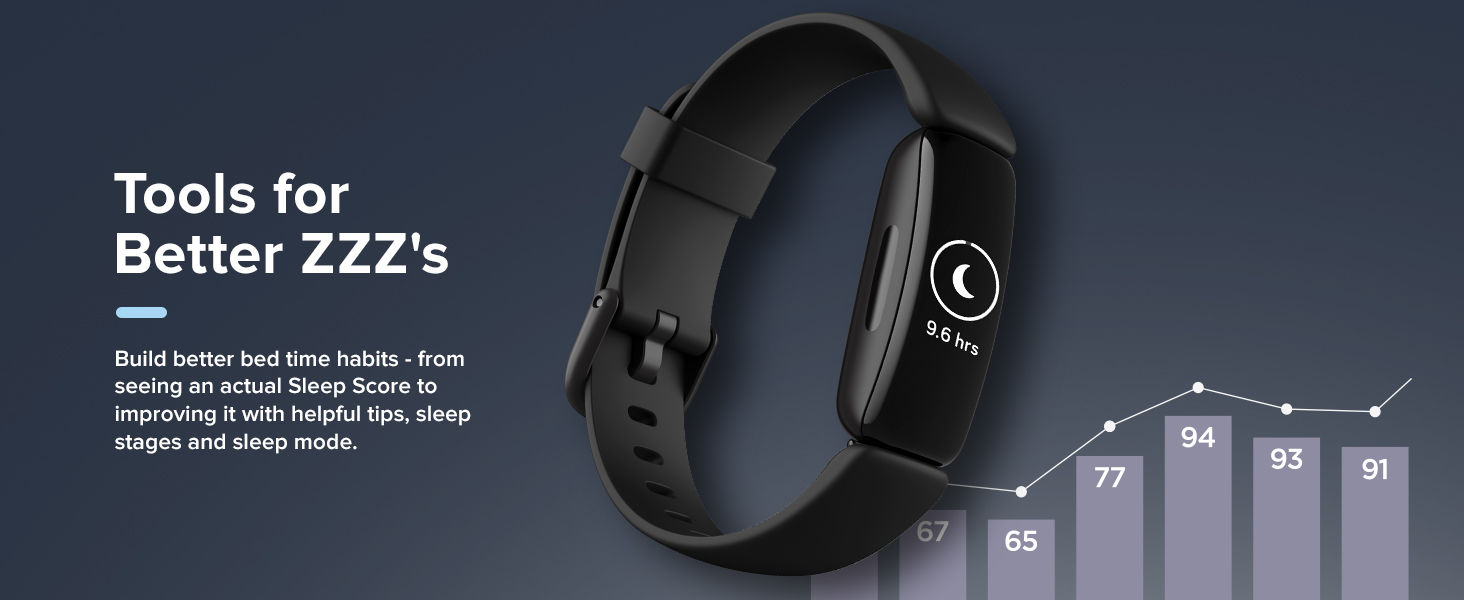Fitbit Inspire 2 - Tools for Better ZZZ's