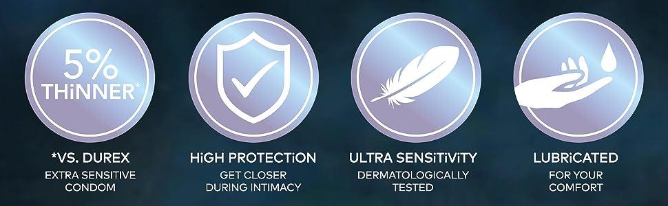 condoms bulk,condoms trojan,lambskin condoms,condoms ultra thin,trojan ultra thin condoms,okamoto