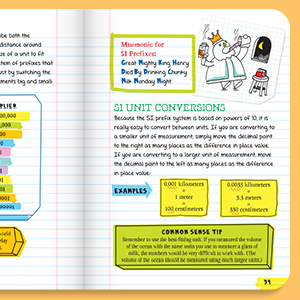 SI prefix, mnemonics, unit, conversion, symbol, memorize, scientist, measure