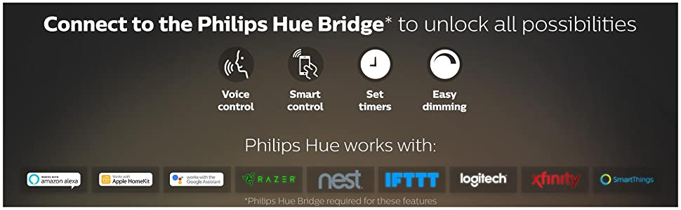 smart home hub,alexa hub,echo accessories,alexa compatible devices,alexa smart home devices,philips