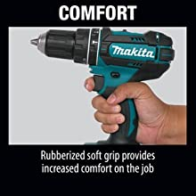 comfort rubberized rubber grip soft increased job comfortably