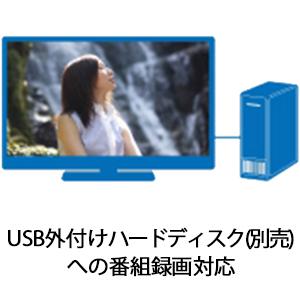 USB外付け
