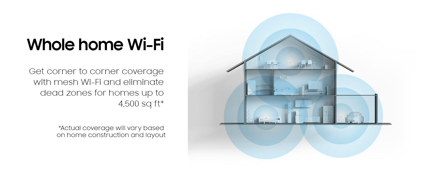 Whole Home Wi-Fi