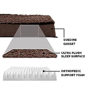 details; design; breakdown; foam; cover; fabric; sleep surface