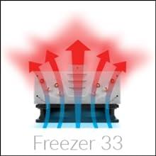 Verbesserte Wärmeableitung