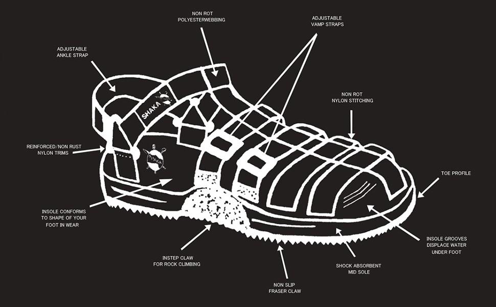 メンズ レディース スポーツサンダル 人気 アマゾン カジュアル アウトドア フェス 春夏 靴下 ラリー sandals 大人 靴 くつ 軽い 歩きやすい ベルクロ スポサン 防水 川 海 キャンプ