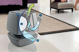 uhu 47090 airmax luftentfeuchter 1000 g beutel 100 m baumarkt. Black Bedroom Furniture Sets. Home Design Ideas