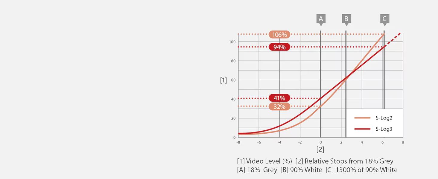 DSC-RX100M6, DSCRX100M6, DSC RX100M6, RX100 VI, CAMERA, ZOOM CAMERA, TRAVEL CAMERA