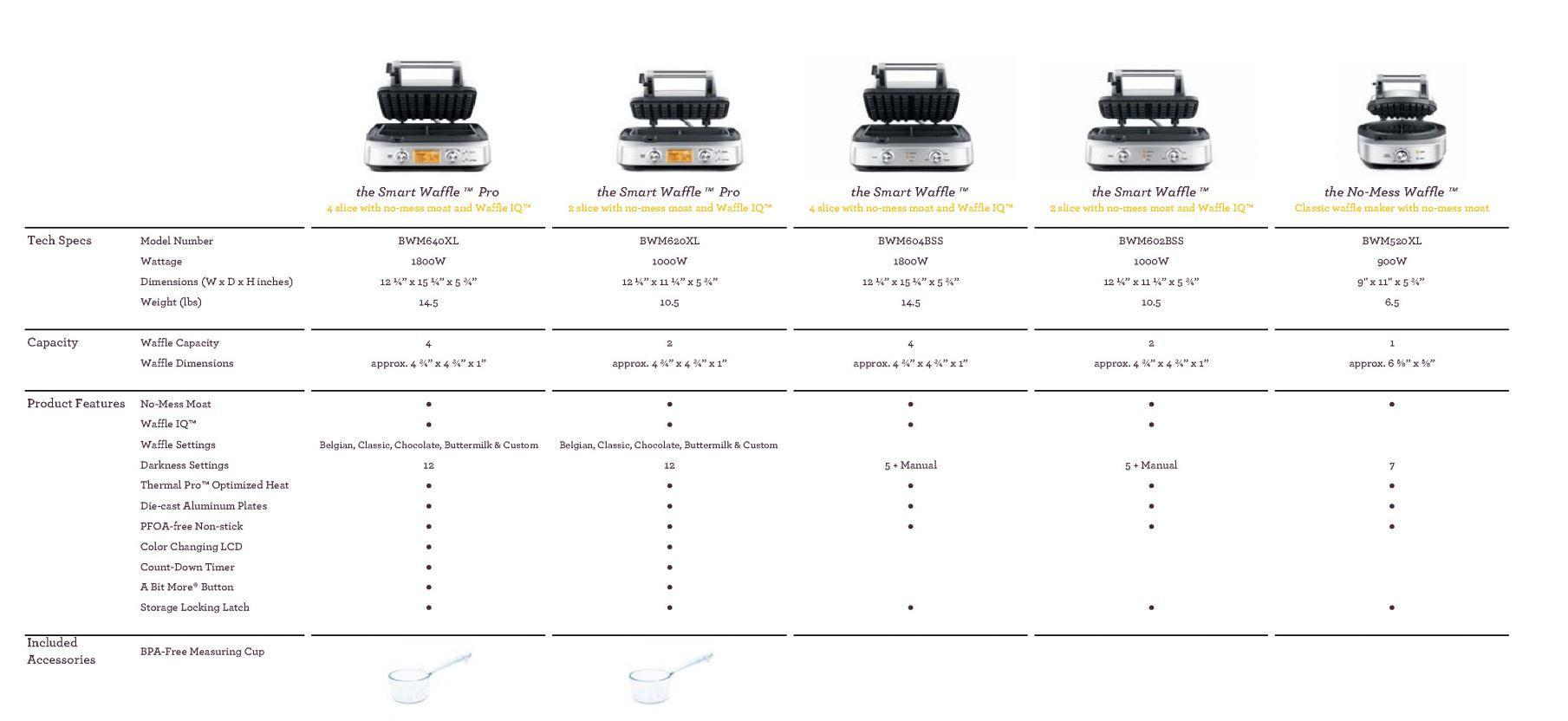 WRG-9367] Waffle Iron Wiring Diagram