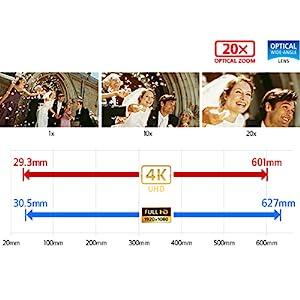 Zoom óptico 20x compatible con 4K