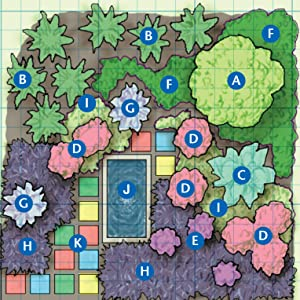 best horticulture book, best house design, best landscaping books, creative homeowner