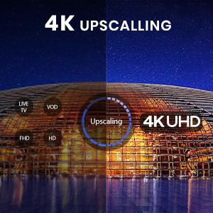 4K upscaling