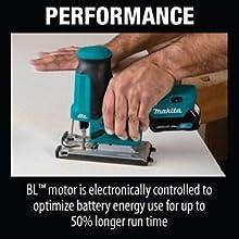 performance brushless motor