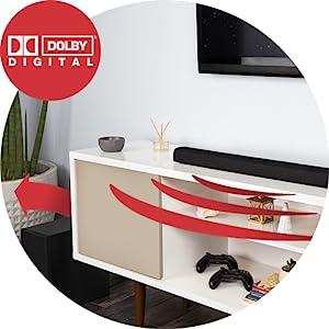 Dolby Digital sound surround