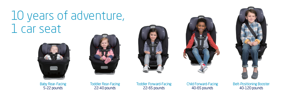 Magellan Expands to Safely Seat Your Child, from Birth to 10 Years Old